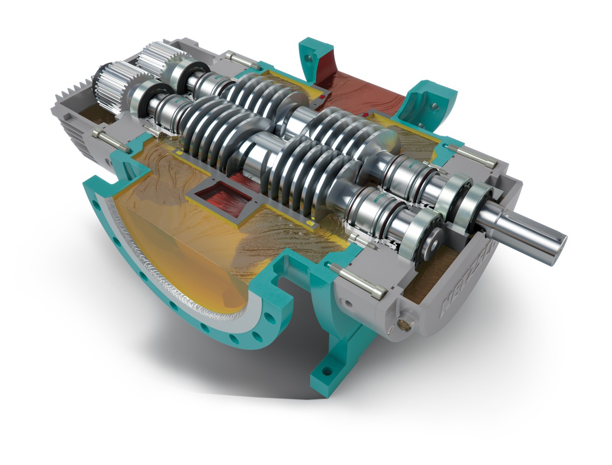 Dynamic and Positive displacement Pumps