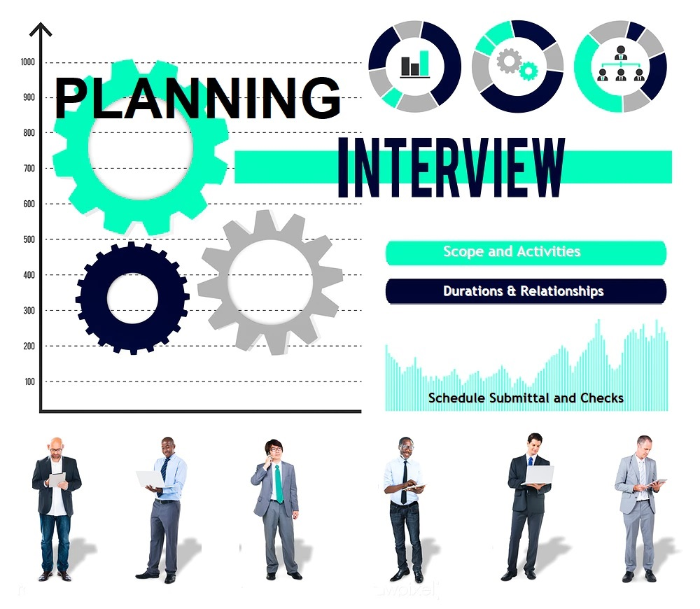 Planning Interview Questions