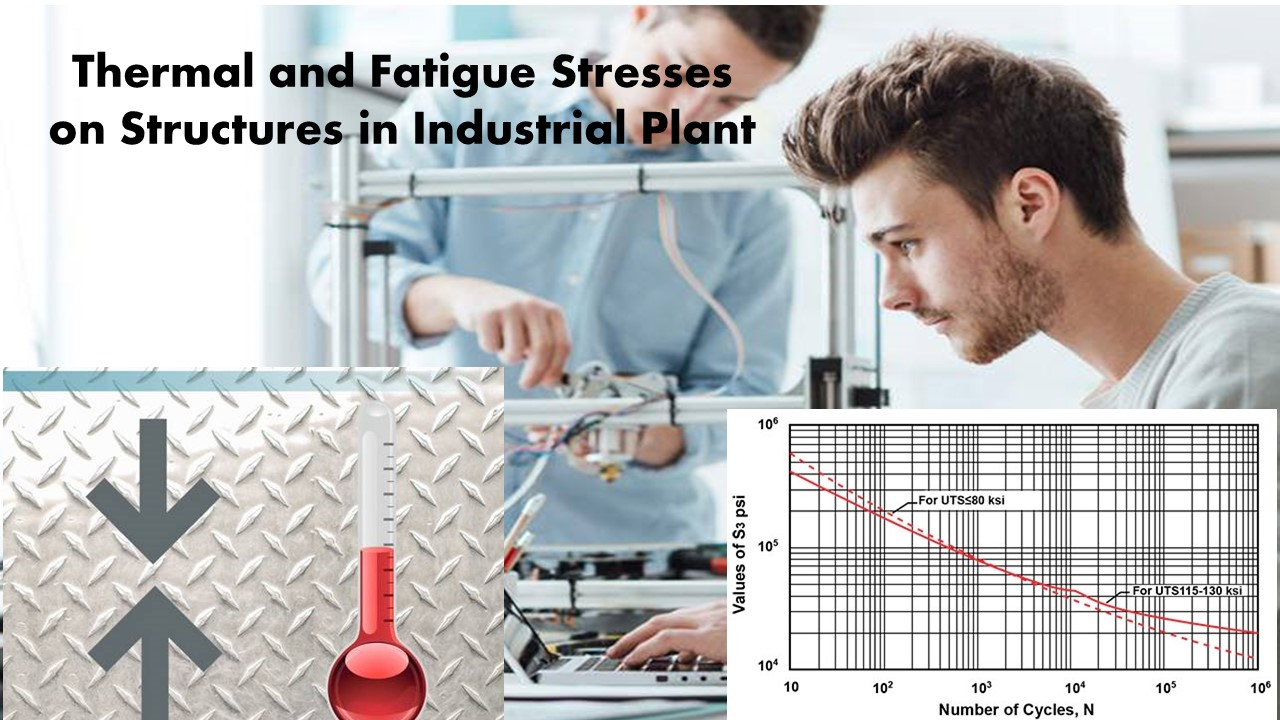 Thermal and Fatigue  Stress Analysis